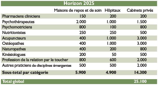 HOR 2025